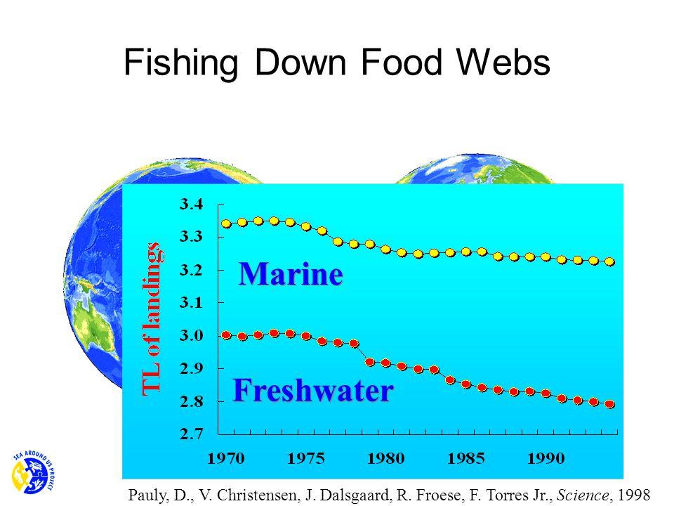 Fishing Down Food Webs Marine Freshwater