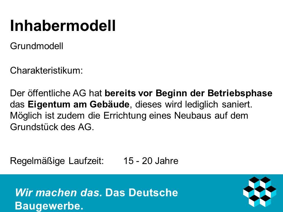 Inhabermodell Grundmodell Charakteristikum: