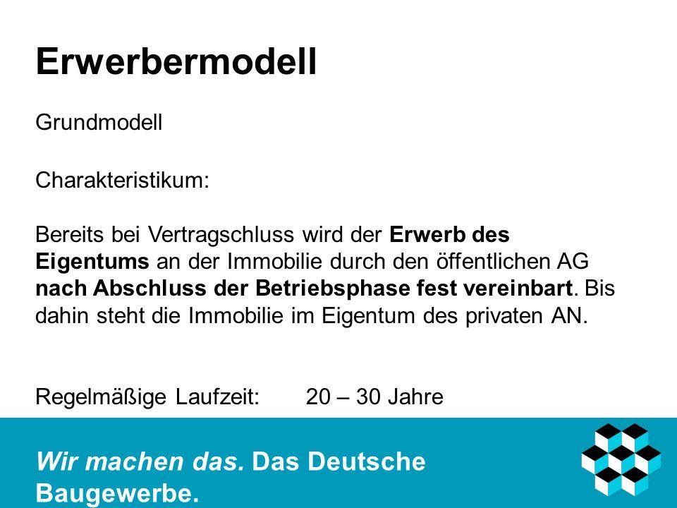 Erwerbermodell Grundmodell Charakteristikum: