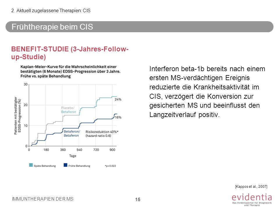 Frühtherapie beim CIS BENEFIT-STUDIE (3-Jahres-Follow- up-Studie)