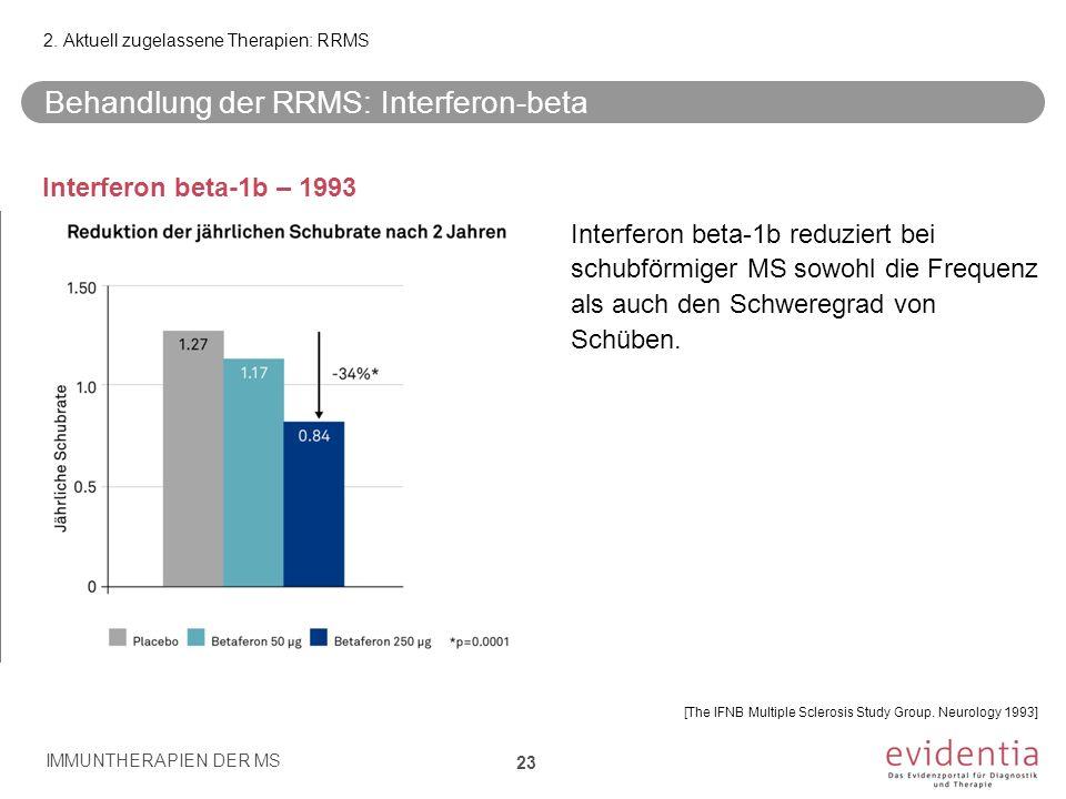 Behandlung der RRMS: Interferon-beta