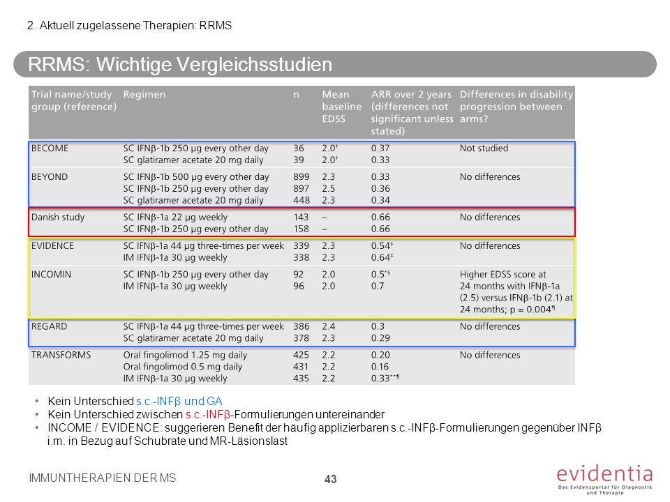 RRMS: Wichtige Vergleichsstudien