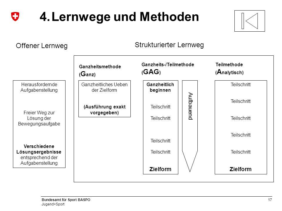 Lernwege und Methoden Strukturierter Lernweg Offener Lernweg Zielform