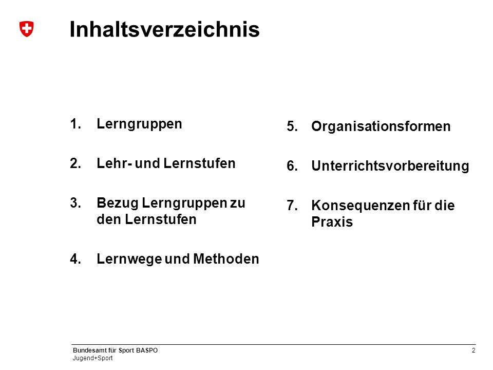 Inhaltsverzeichnis Lerngruppen Organisationsformen