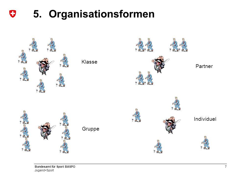 Organisationsformen Klasse Partner Individuel Gruppe