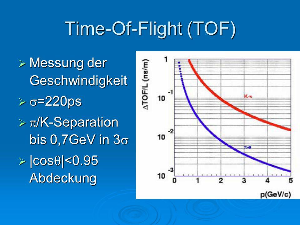 Time-Of-Flight (TOF) Messung der Geschwindigkeit s=220ps