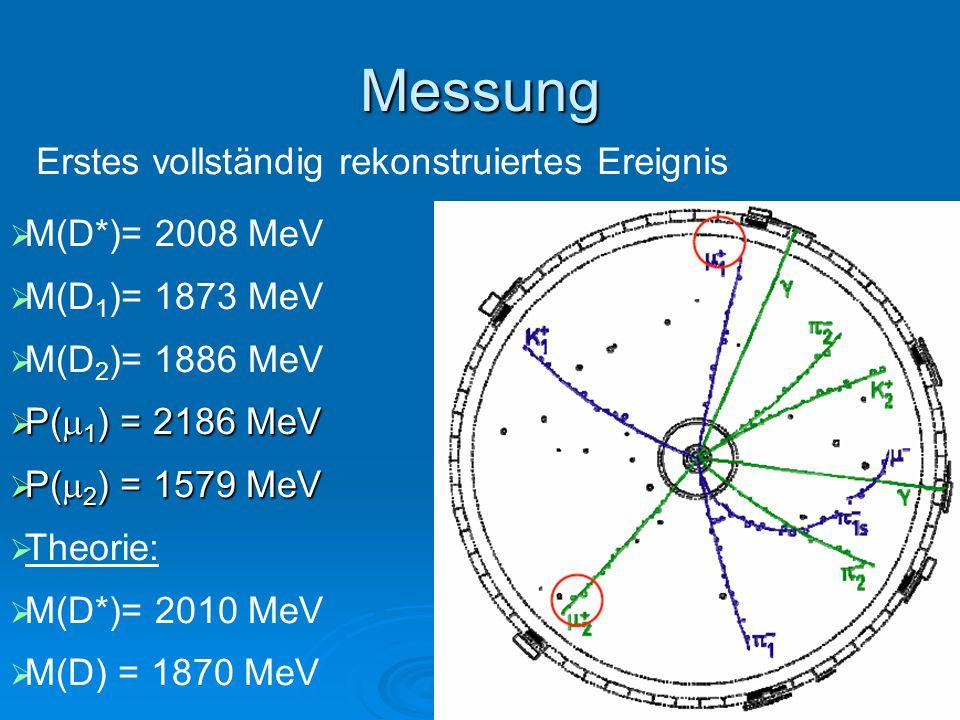 Messung Erstes vollständig rekonstruiertes Ereignis M(D*)= 2008 MeV