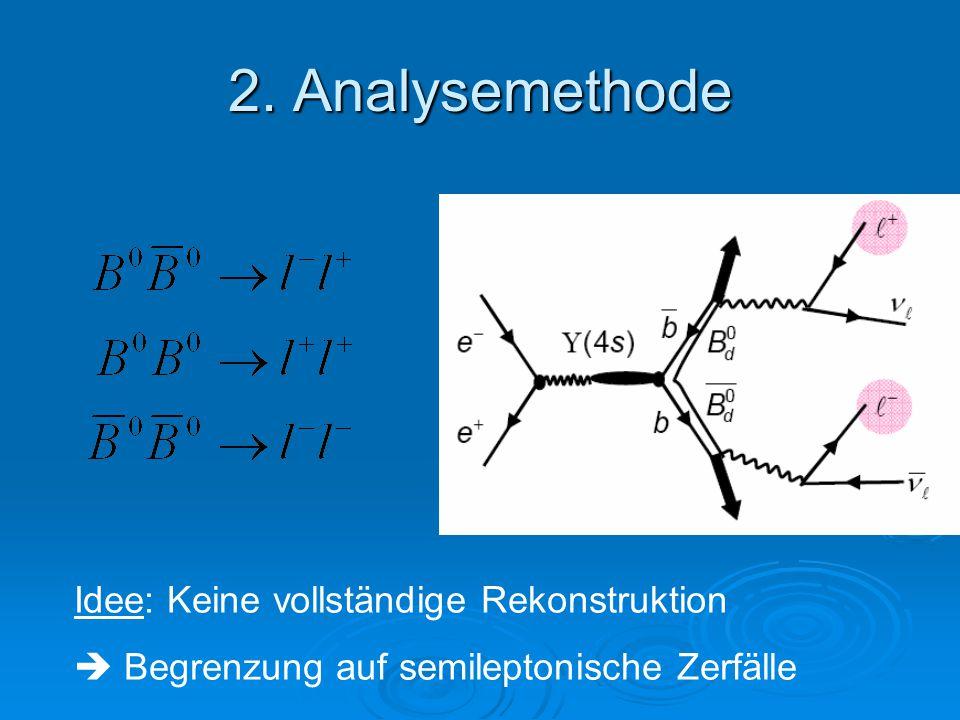 2. Analysemethode Idee: Keine vollständige Rekonstruktion