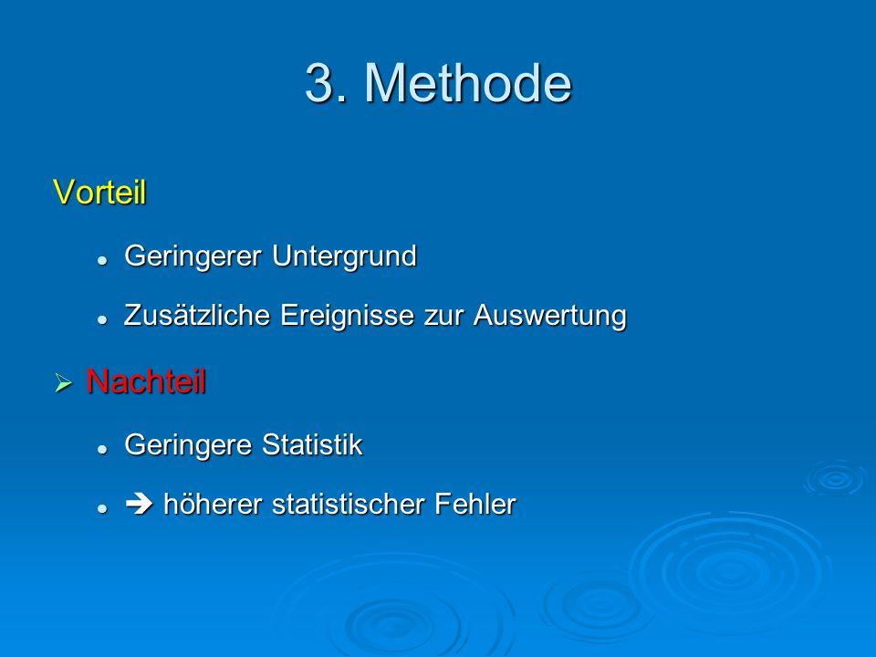 3. Methode Vorteil Nachteil Geringerer Untergrund