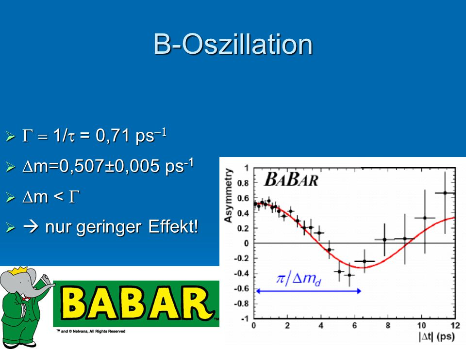 B-Oszillation G = 1/t = 0,71 ps-1 Dm=0,507±0,005 ps-1 Dm < G