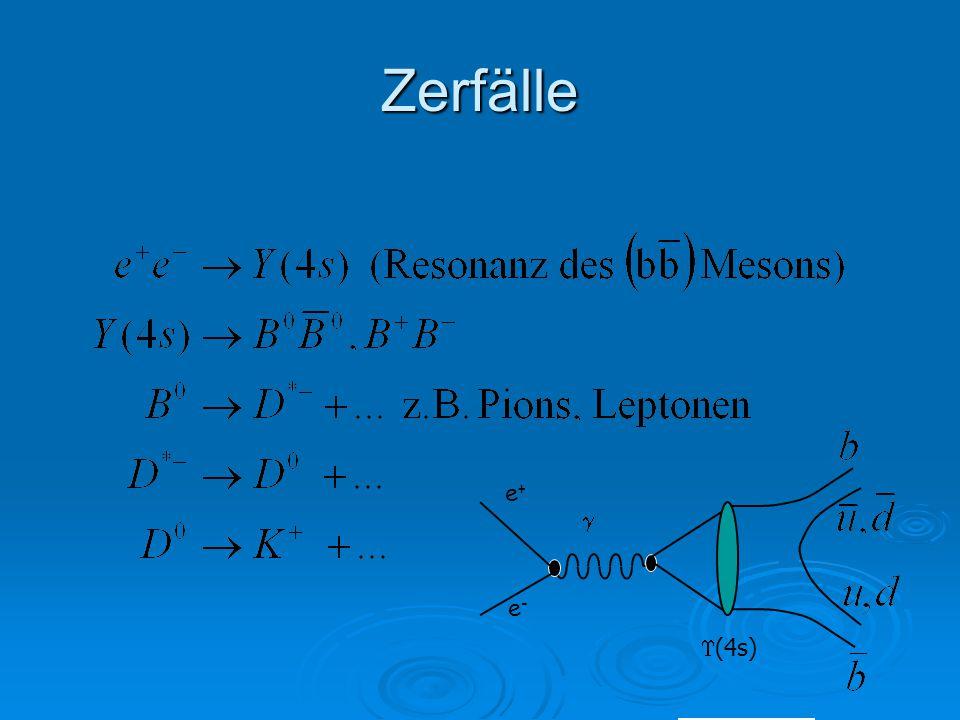 Zerfälle e+ e- g (4s)
