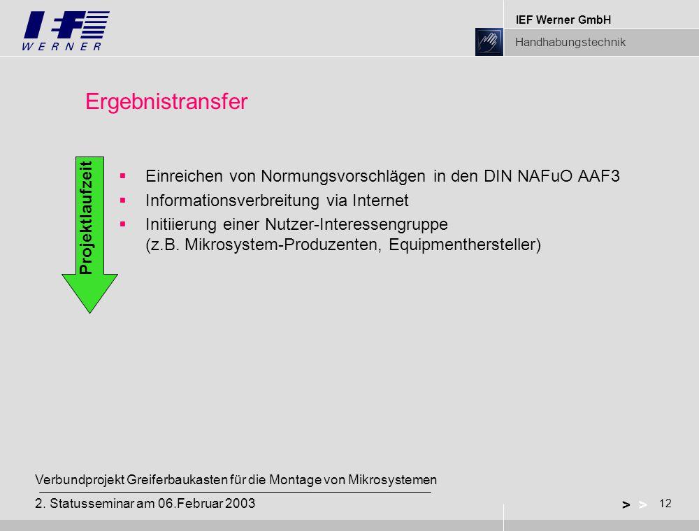 Ergebnistransfer Einreichen von Normungsvorschlägen in den DIN NAFuO AAF3. Informationsverbreitung via Internet.