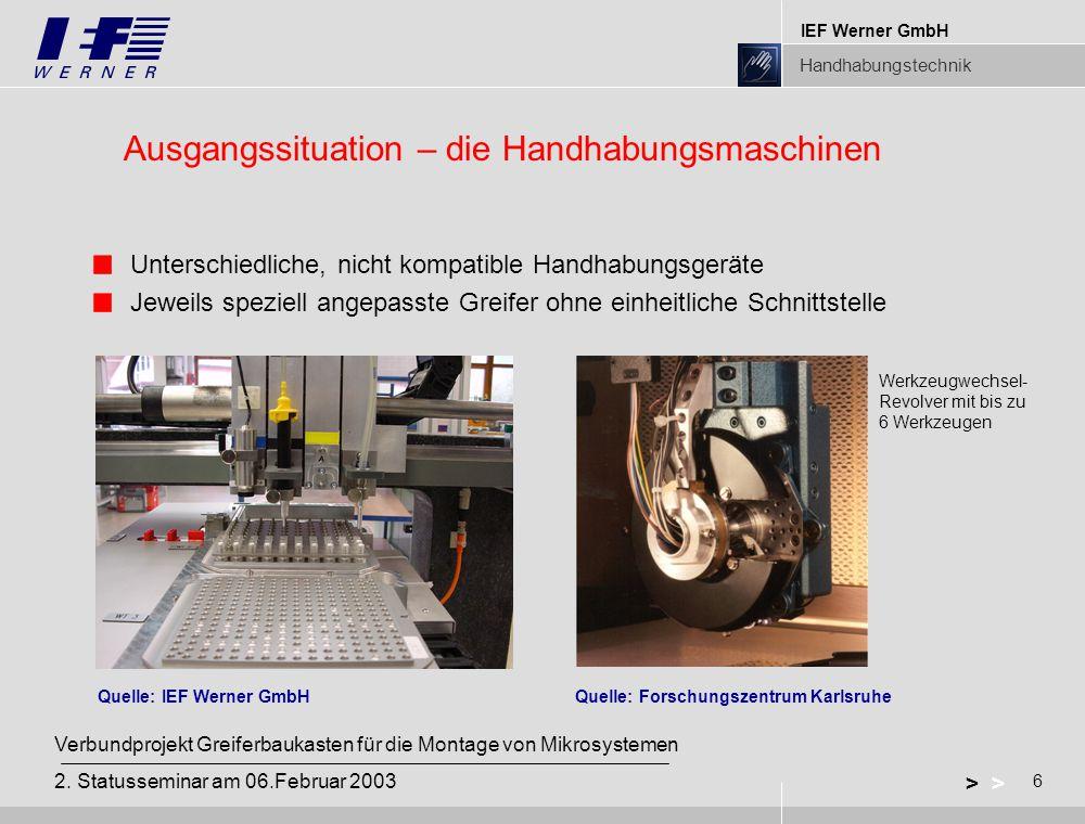Ausgangssituation – die Handhabungsmaschinen