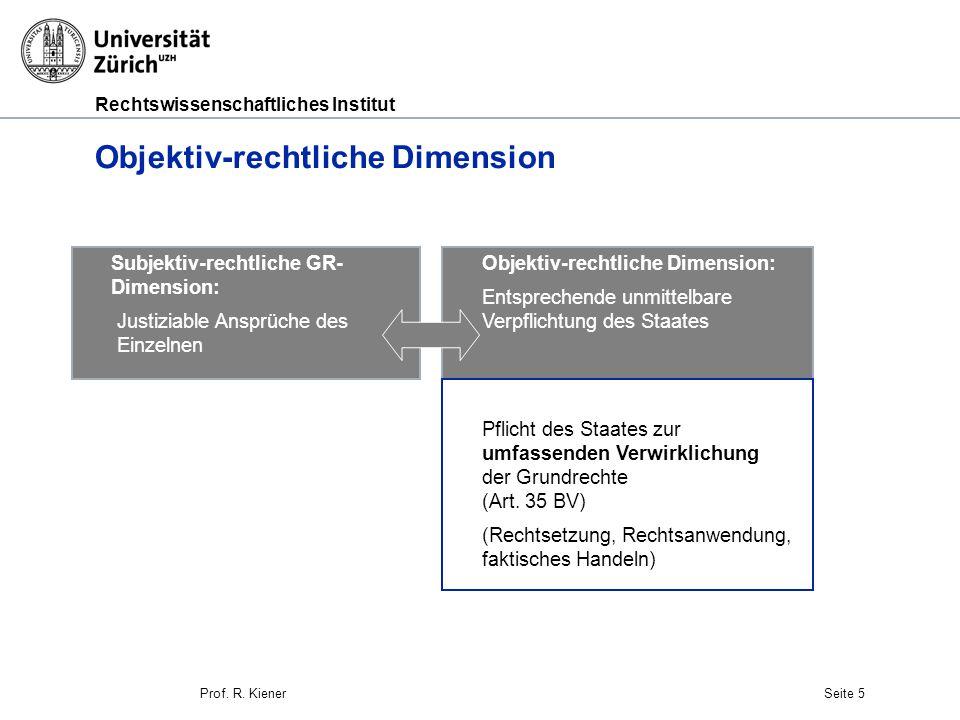 Objektiv-rechtliche Dimension