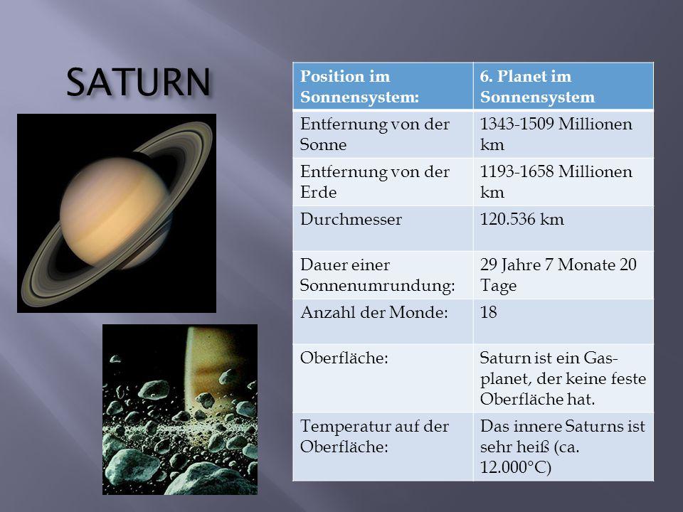 SATURN Position im Sonnensystem: 6. Planet im Sonnensystem