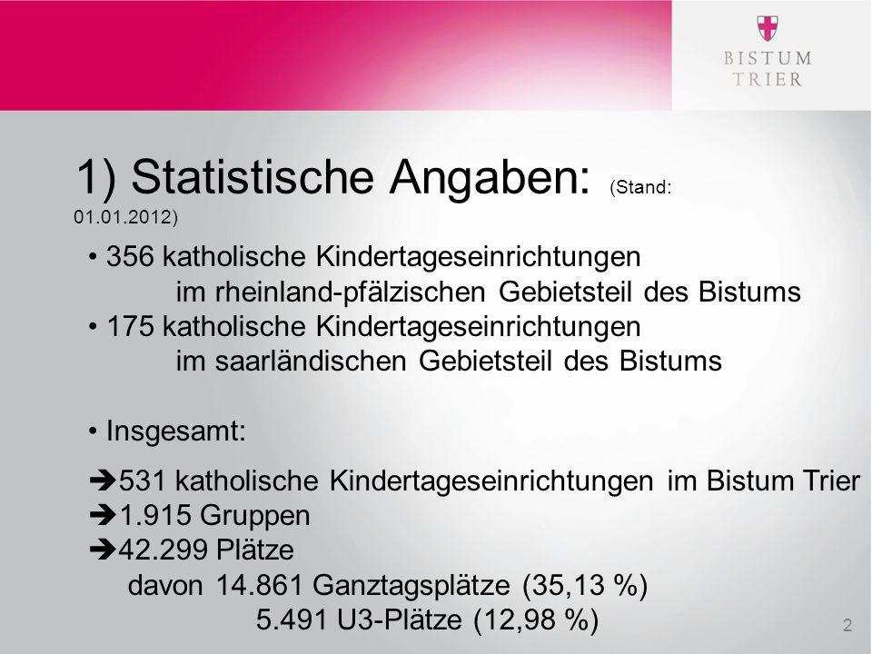 1) Statistische Angaben: (Stand: 01.01.2012)