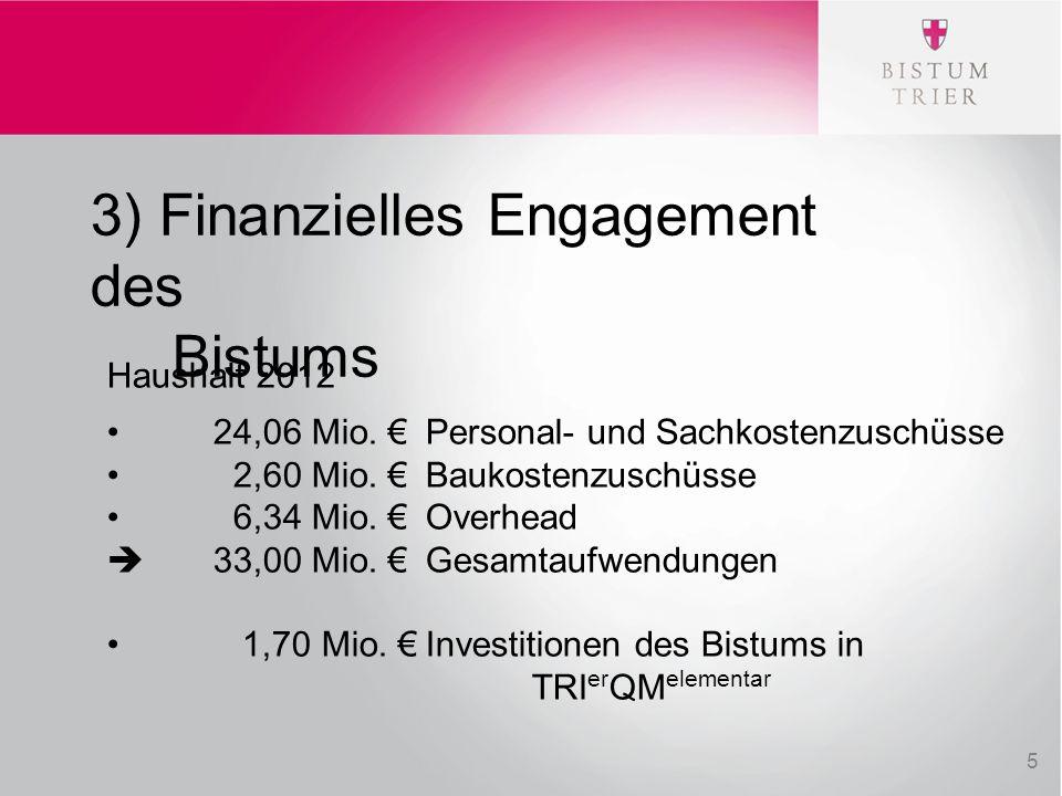 3) Finanzielles Engagement des Bistums