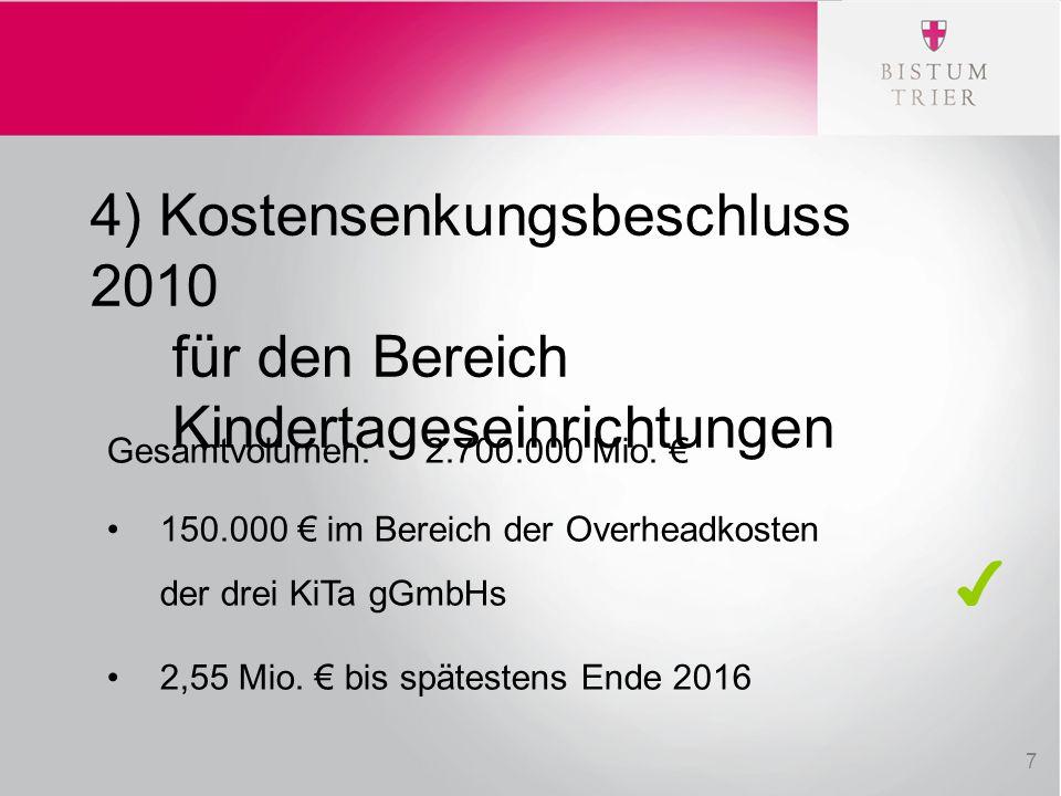4) Kostensenkungsbeschluss 2010 für den Bereich