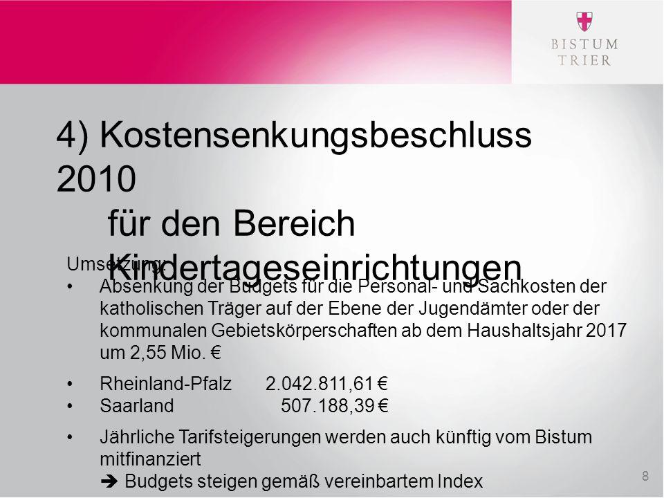 4) Kostensenkungsbeschluss 2010 für den Bereich Kindertageseinrichtungen
