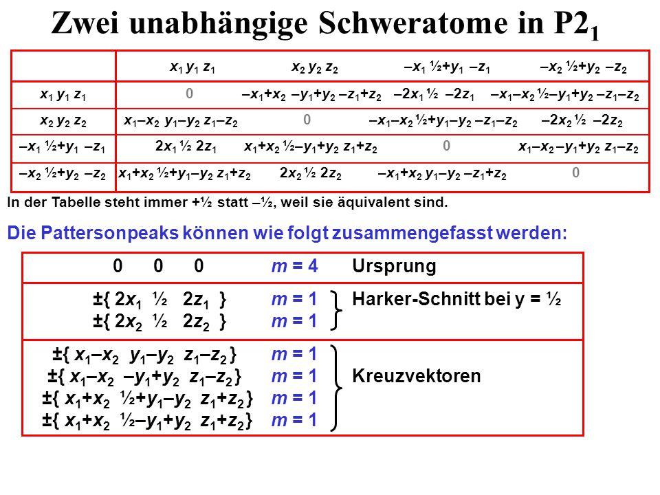 Zwei unabhängige Schweratome in P21