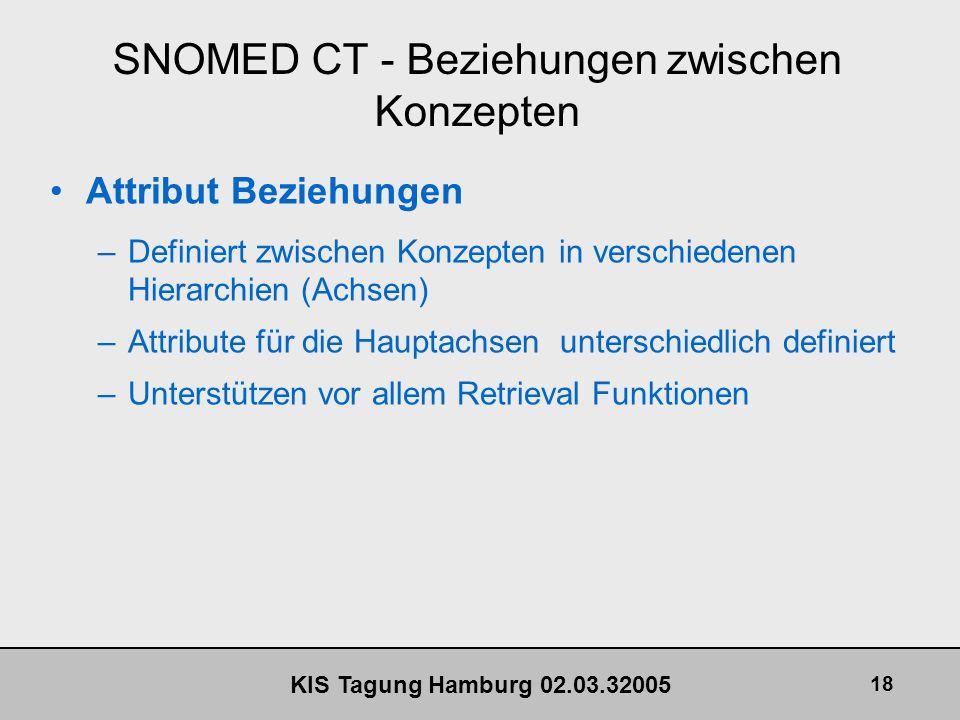 SNOMED CT - Beziehungen zwischen Konzepten