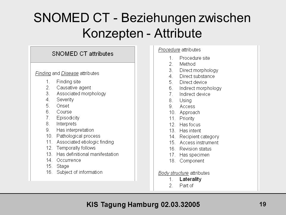 SNOMED CT - Beziehungen zwischen Konzepten - Attribute