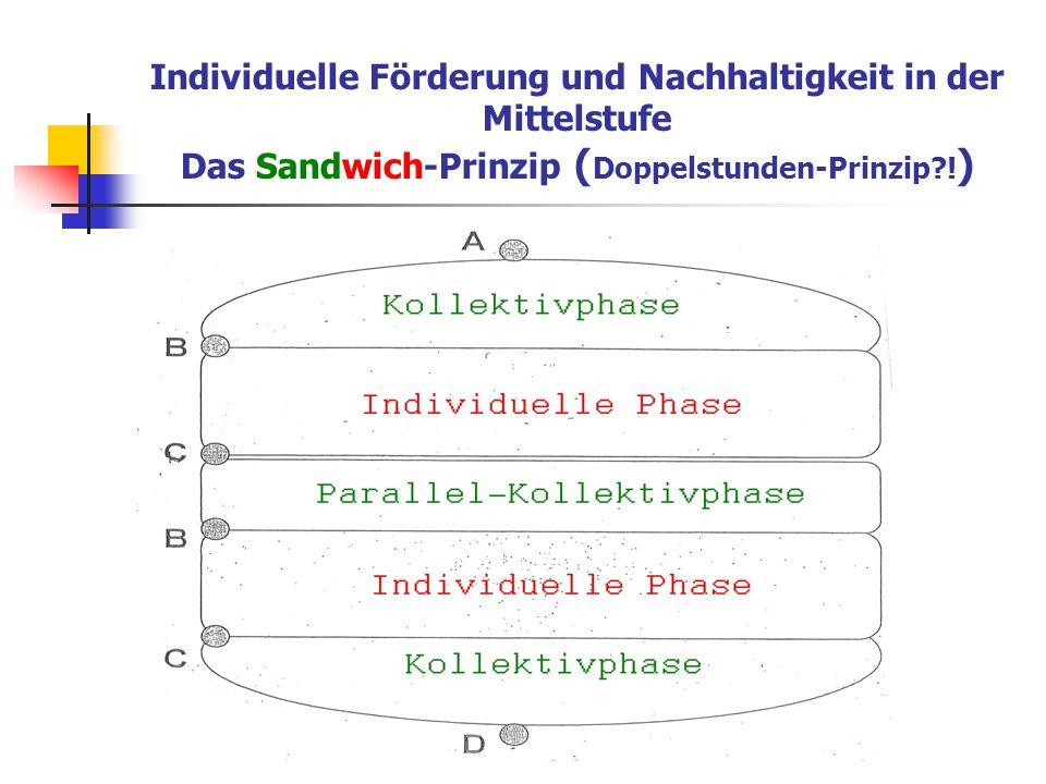 Individuelle Förderung und Nachhaltigkeit in der Mittelstufe Das Sandwich-Prinzip (Doppelstunden-Prinzip !)