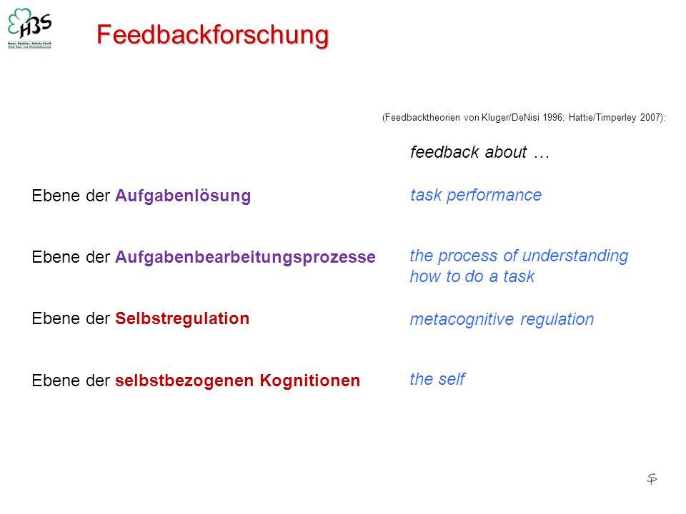 Feedbackforschung (Feedbacktheorien von Kluger/DeNisi 1996; Hattie/Timperley 2007): Ebene der Aufgabenlösung.