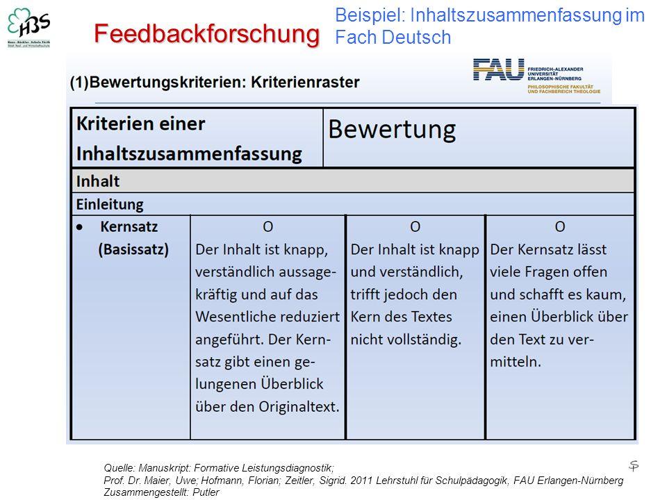Feedbackforschung Beispiel: Inhaltszusammenfassung im Fach Deutsch