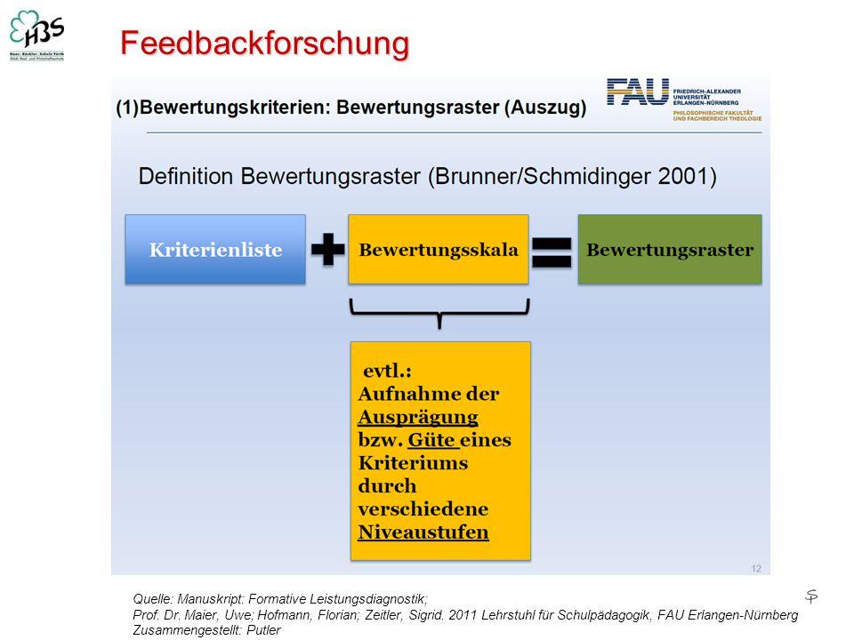 Feedbackforschung