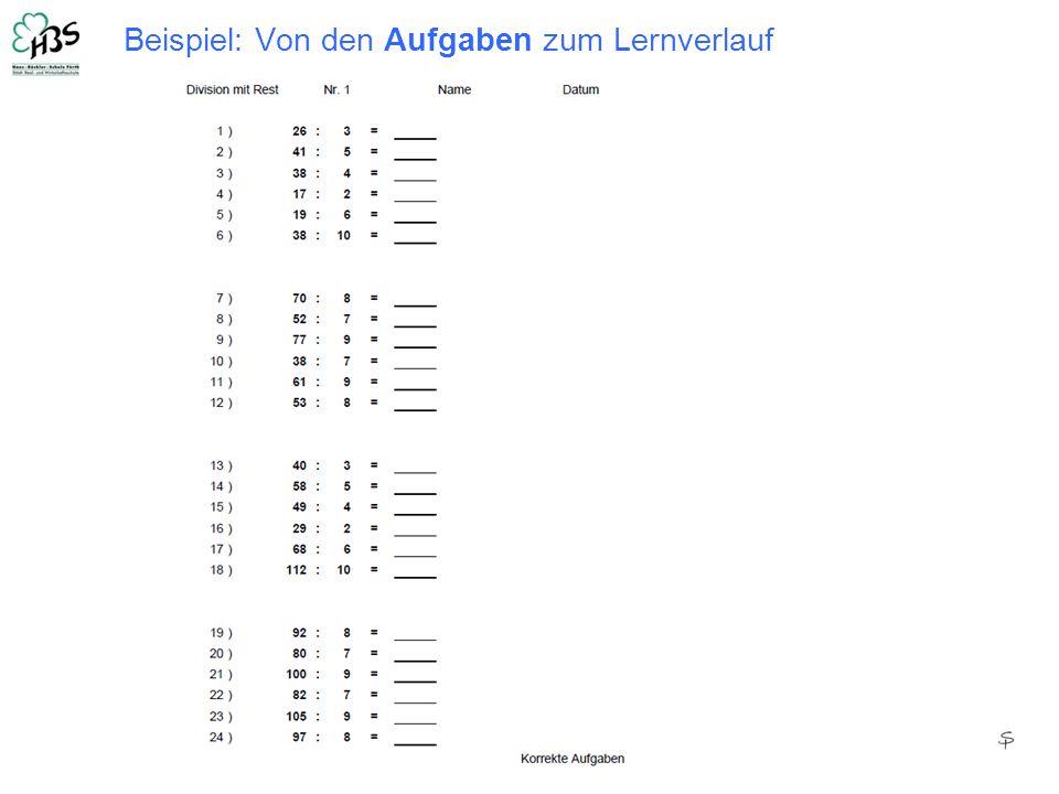 Beispiel: Von den Aufgaben zum Lernverlauf