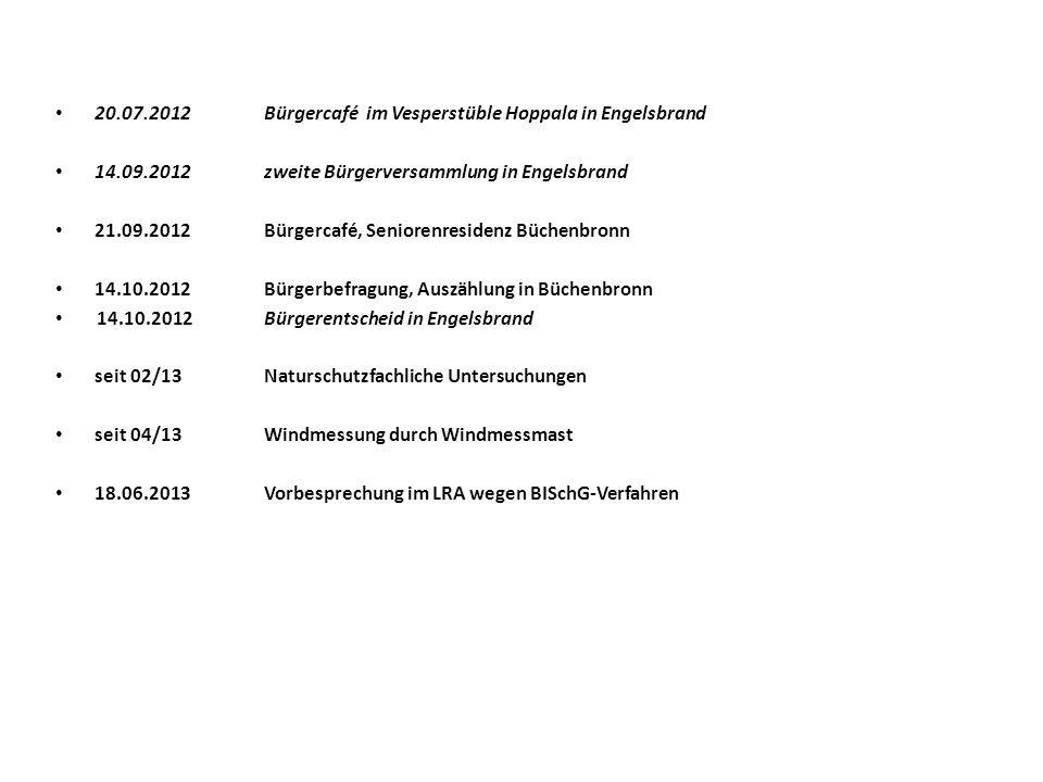20.07.2012 Bürgercafé im Vesperstüble Hoppala in Engelsbrand