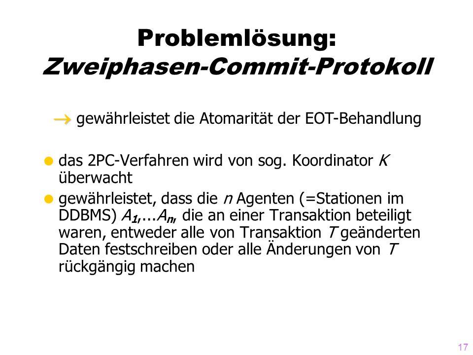 Problemlösung: Zweiphasen-Commit-Protokoll