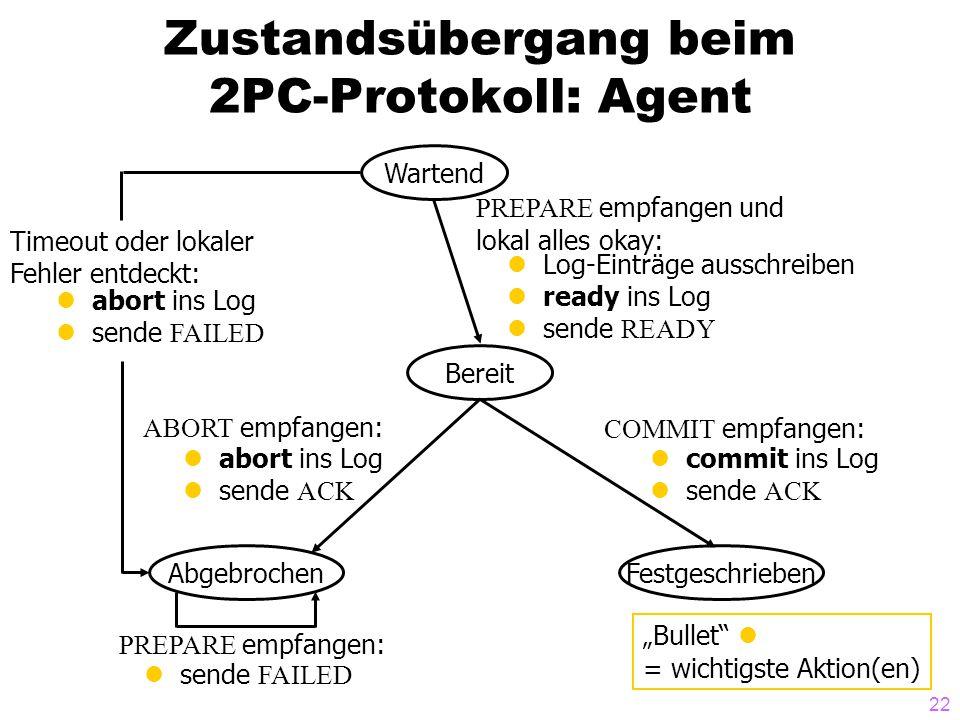 Zustandsübergang beim 2PC-Protokoll: Agent