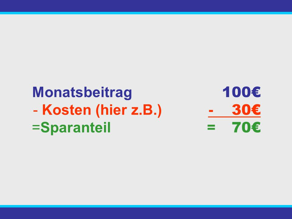 Monatsbeitrag 100€ - Kosten (hier z.B.) - 30€ =Sparanteil = 70€