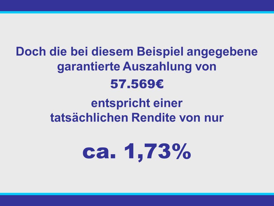 ca. 1,73% Doch die bei diesem Beispiel angegebene