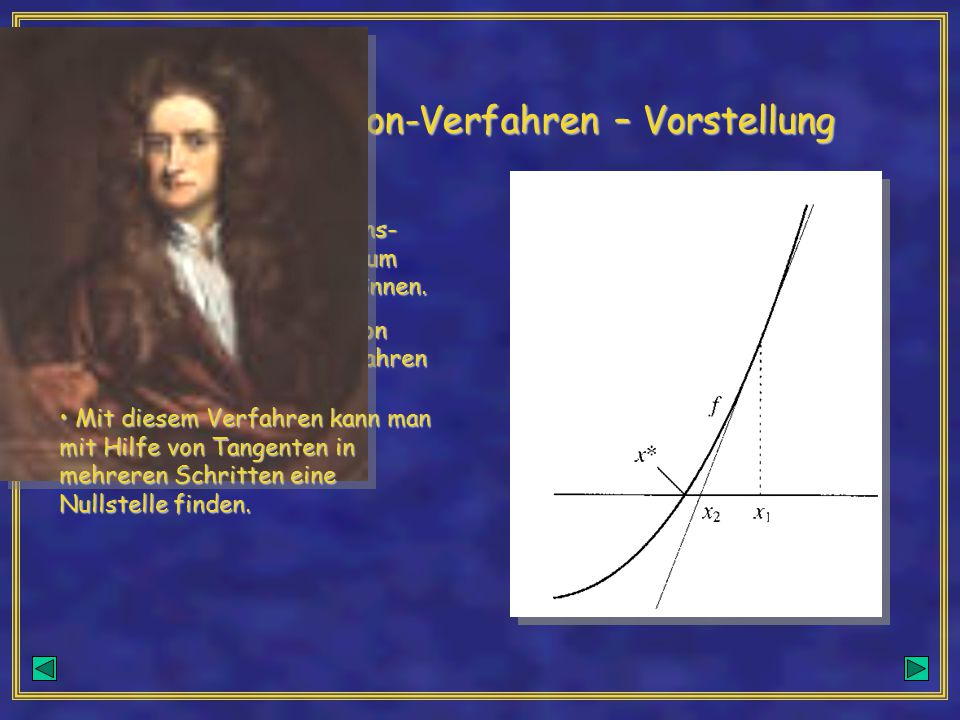 Das Newton-Verfahren – Vorstellung