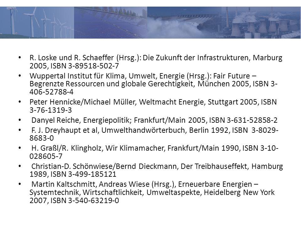R. Loske und R. Schaeffer (Hrsg