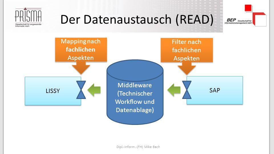 Der Datenaustausch (READ)