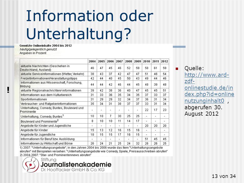 Information oder Unterhaltung