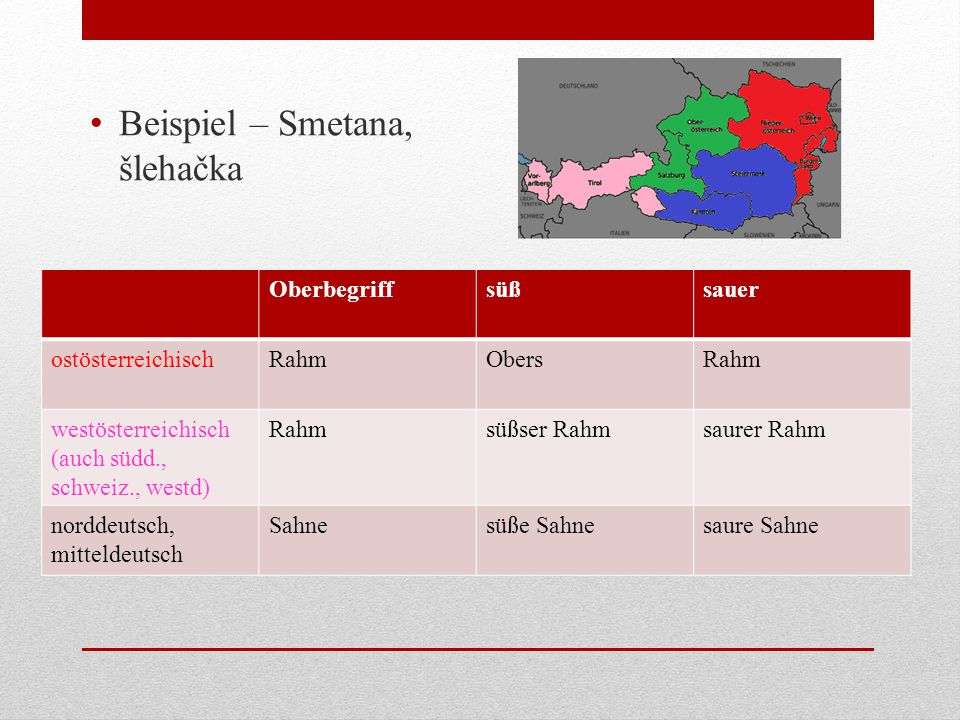 Beispiel – Smetana, šlehačka