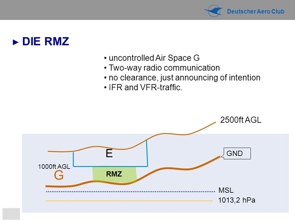G E ► DIE RMZ uncontrolled Air Space G Two-way radio communication