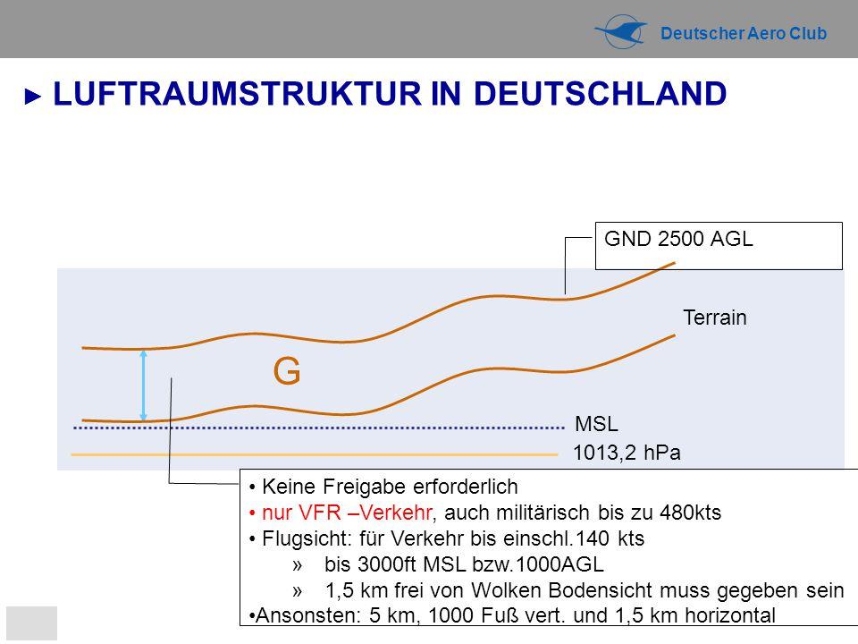 G ► LUFTRAUMSTRUKTUR IN DEUTSCHLAND GND 2500 AGL Terrain MSL