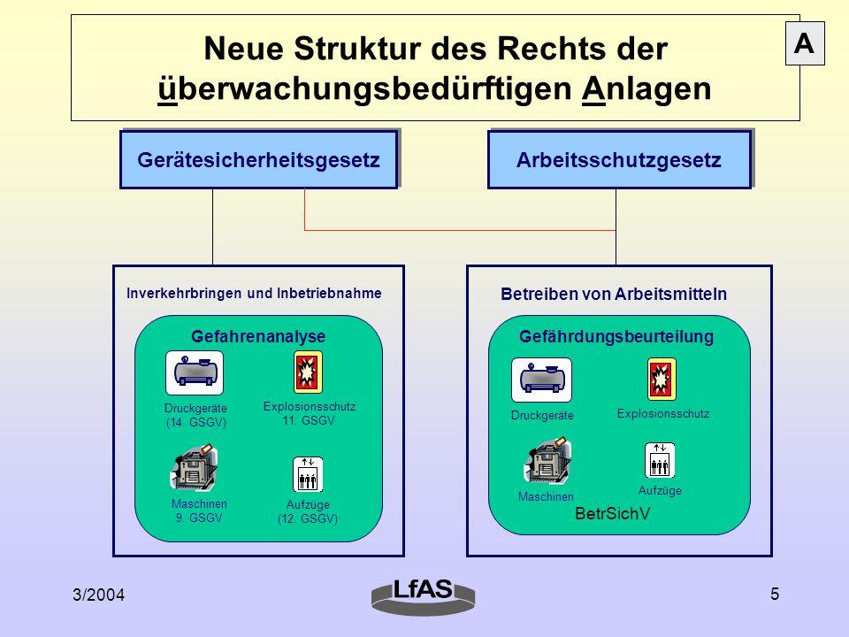 Neue Struktur des Rechts der überwachungsbedürftigen Anlagen