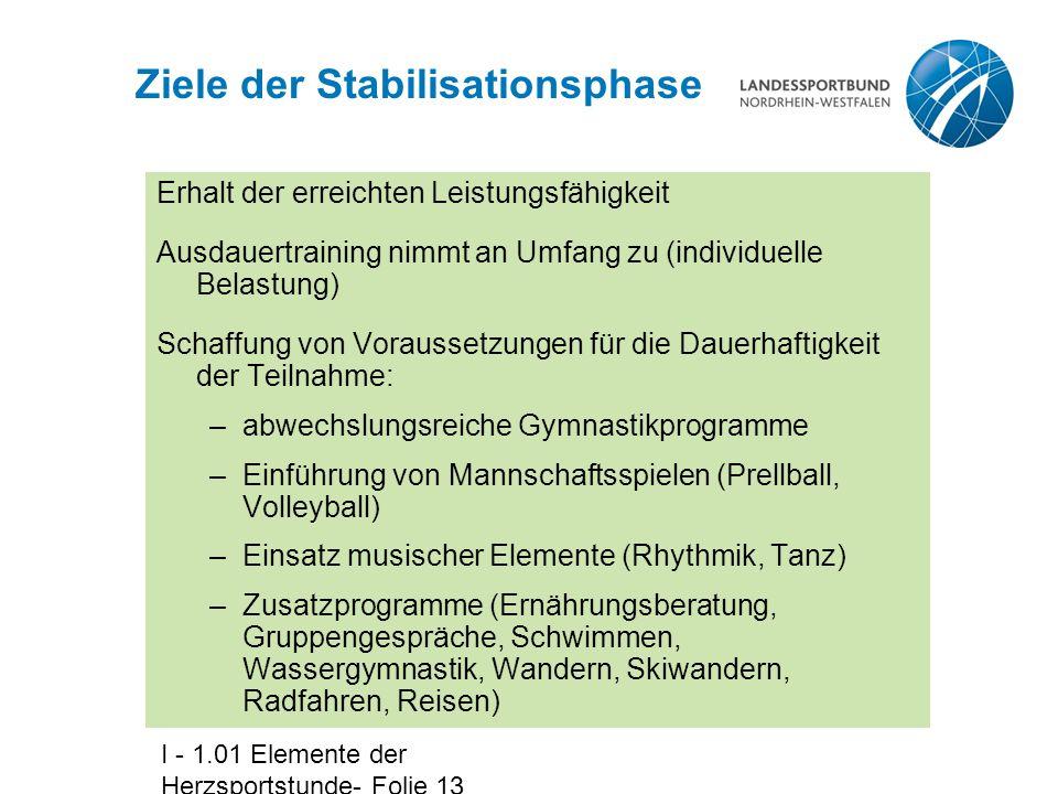 Ziele der Stabilisationsphase