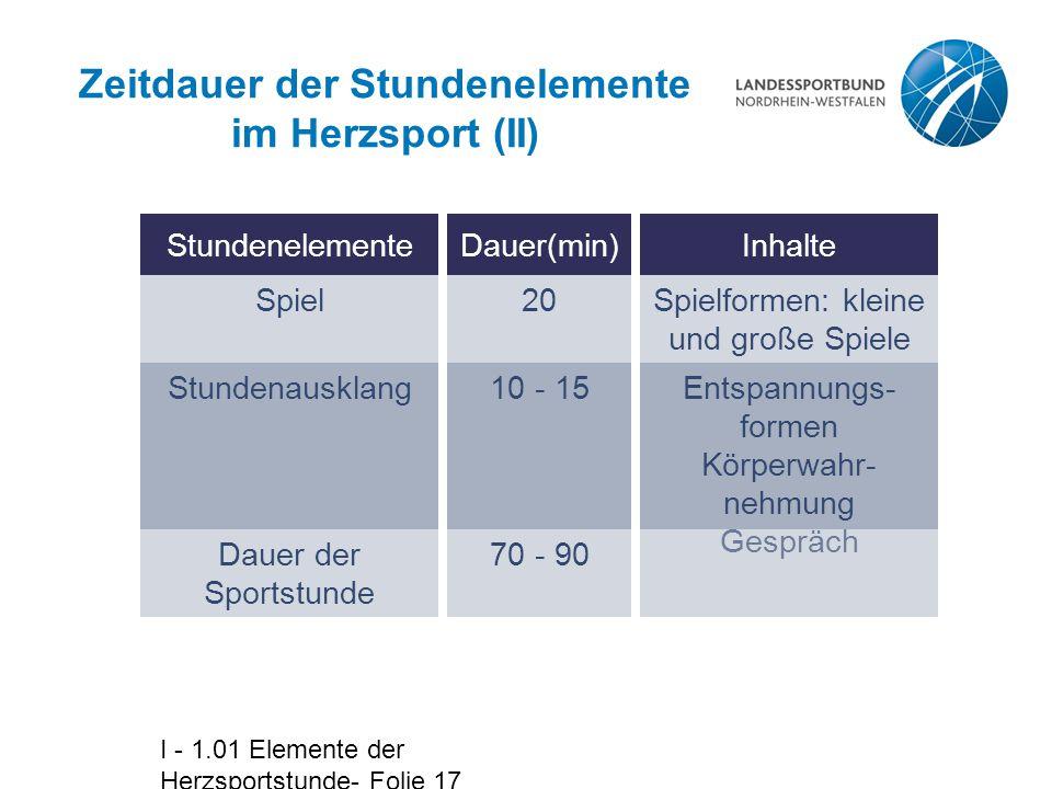 Zeitdauer der Stundenelemente im Herzsport (II)
