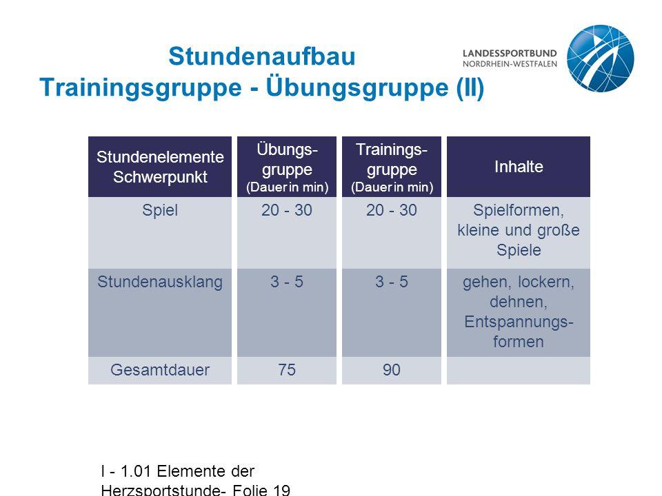 Stundenaufbau Trainingsgruppe - Übungsgruppe (II)