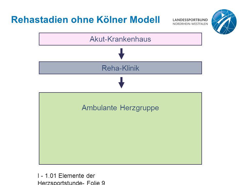 Rehastadien ohne Kölner Modell