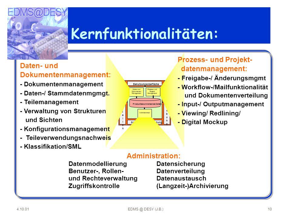 Kernfunktionalitäten: