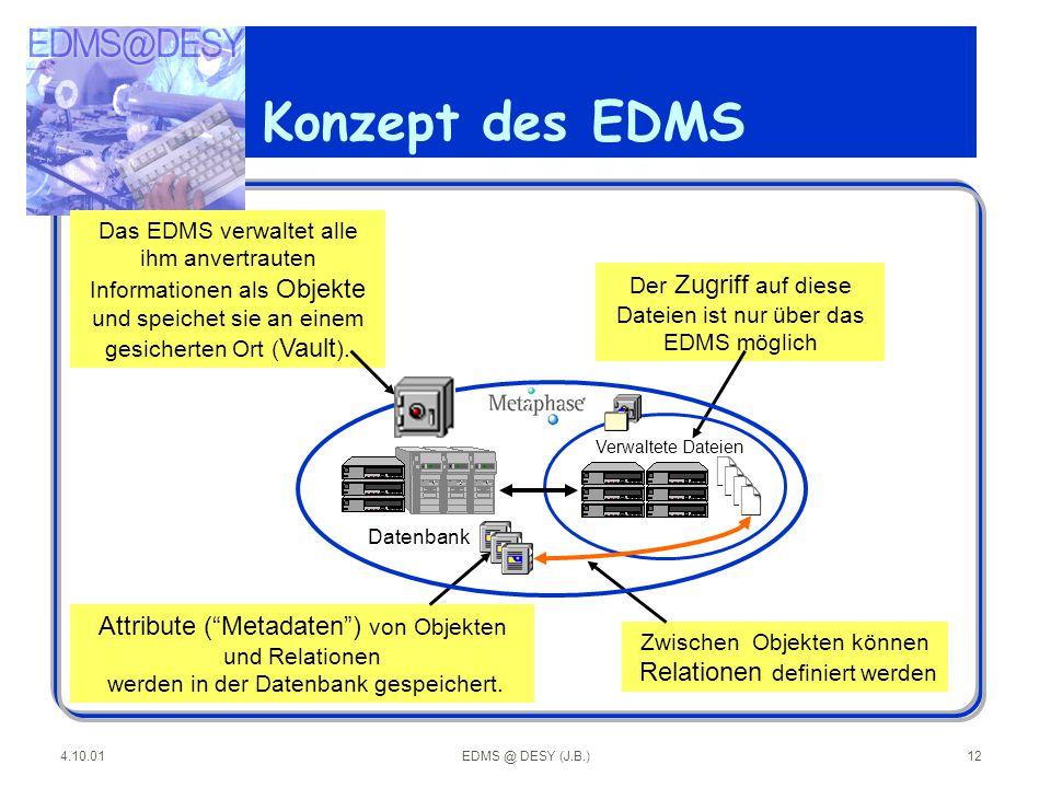 Konzept des EDMS Attribute ( Metadaten ) von Objekten und Relationen